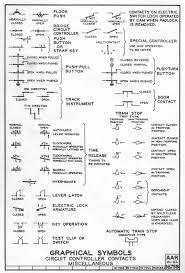 Drawing Electric Circuits Circuit Nomenclature Symbols