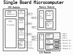 an intel maximum mode single board computer system  a    an intel maximum mode single board computer system  a computer science student design and construction project