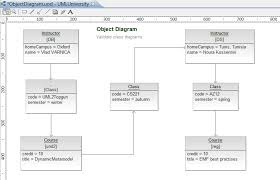 best images of object diagrams examples   uml object diagram    uml object diagram example via  unified modeling language