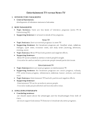 cover letter examples of a outline for a essay examples of a cover letter narrative essay outline format example resume ideas argument paper valencia college of paragraph essayexamples
