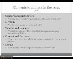 visual argument essays