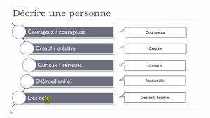 learn french today adjectives to describe a person learn french today adjectives to describe a person