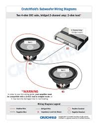 subwoofer wiring diagrams dual voice coil subwoofer wiring a dual voice coil sub wiring auto wiring diagram schematic on subwoofer wiring diagrams dual