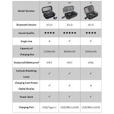 <b>Caletop TWS</b> G02 <b>Bluetooth</b> Earphones V5.0 Wireless Headphones ...