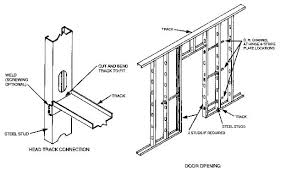 Metal Stud Construction  Framing Man Cave Pinterest Studs Metals And Construction  O
