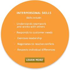 explore the framework  employability skills framework interpersonal skills