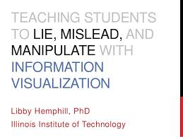 Image result for Photos of teaching a lie