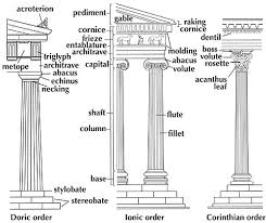 quia   class page   lukeion workshop   right ratio  ancient greek    quia   class page   lukeion workshop   right ratio  ancient greek architecture
