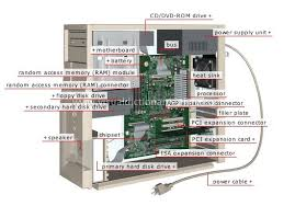 computer  s diagram   team jthcomputer parts diagram