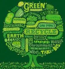 Recycling Quotes on Pinterest | Recycling, Sustainability and ... via Relatably.com