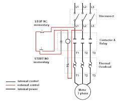 starter control circuit diagram meetcolab 3 phase starter wiring diagram wiring diagram schematics 576 x 477