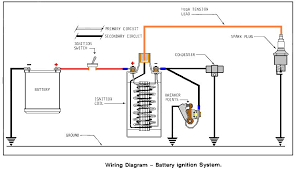 onan ignition coil wiring diagram onan wiring diagrams