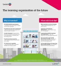 the organisation of the future infographic the organisation of the future