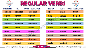 detailed regular verbs list english study page unlike irregular verbs regular verbs are in a certain order and are very easy to use they usually end the ed tag so we can see that when we see