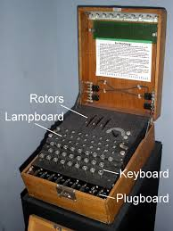 enigma machine simple english the encyclopedia