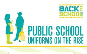 argumentative essays on school uniforms Uniforms School School Uniforms Bullying Statistics