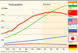 writing service for you   essay on world population growth  can    essay on world population growth
