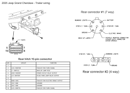 grand cherokee wiring diagram 2006 jeep grand cherokee wiring harness 2006 image jeep grand cherokee wk towing on 2006 jeep