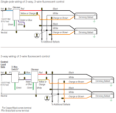 wiring diagram for volts the wiring diagram 277 volt wiring diagram lamp 277 wiring diagrams for car or wiring