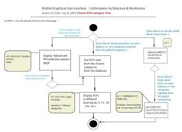 related keywords  amp  suggestions for mobile app diagramthese images will help you understand the word     mobile app diagram     in detail  all images found in the global network and can be used only   permission