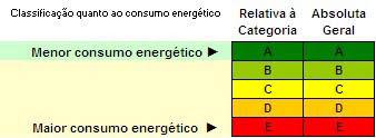 images?q=tbn:ANd9GcRwpG8HCzKO8faOCy7crEW7rVAvTfdeH sudPmWH2MYgE7B5MzX - Fim da venda das lâmpadas incandescentes tem efeitos no bolso e na natureza