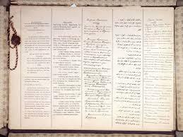 <b>Treaties</b> of Brest-Litovsk - HISTORY