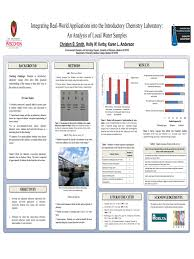 scientific poster template templates in pdf word excel chemistry poster template