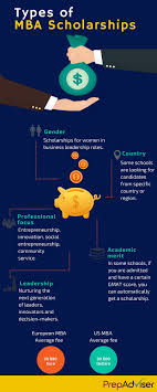 how a gmat scholarship helps mba and career prepadviser com types of mba scholarships infographic