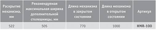 <b>Механизм царг. с</b> увеличением длины 770/1000 мм, синхрон ...