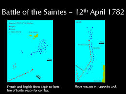 「battle of the saintes 1782」の画像検索結果