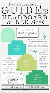 Queen Headboard Dimensions Remodelaholic Your Guide To Headboard Sizes