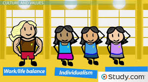 influences on consumer buying decisions cultures values more influences on consumer buying decisions cultures values more video lesson transcript com