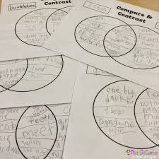 compare and contrast activity fun miss decarbo we are having so much fun writing compare and contrast essays during work on writing this week for this little writing center students choose two monsters