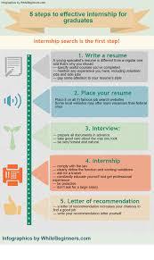 internship opportunities for graduates