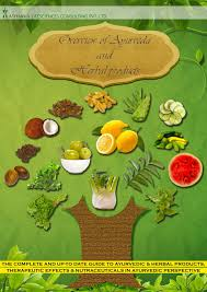 my creative ideas cover page on ayurveda cover page on ayurveda