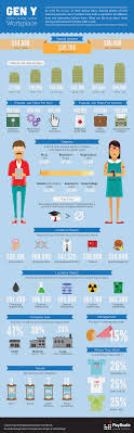 gen y in the workplace infographic payscale gen y at work