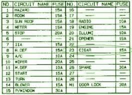 lexus rx 350 fuse box 1995 altima fuse box 1995 wiring diagrams