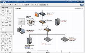 google drive tools for creating professional looking diagrams    gliffy is a very good diagram editor that is integrated   google drive allowing users to easily and instantly create and share beautiful diagrams and