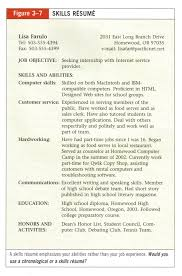example of resume strengths resume and cover letter examples and example of resume strengths list of the best skills for resumes the balance you can see