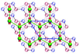 Robust intrinsic ferromagnetism and <b>half</b> semiconductivity in stable ...
