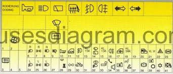 fuse and relay box diagram opel vauxhall astra g fuse box diagram astra g