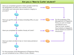 information for students plagiarism policy for students plagiarism policy for students