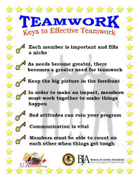 tools and templates national neighborhood watch teamwork poster · teamwork flipbook