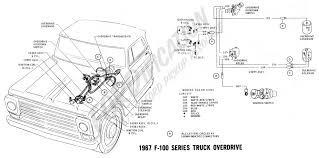 ford 460 ignition wiring diagram camper 1968 ford wiring diagrams 1968 wiring diagrams