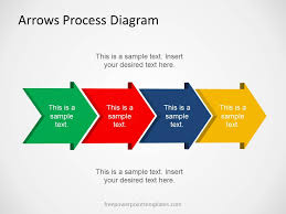 images of process diagram template   diagramscollection process diagram template pictures diagrams