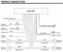 car stereo color wiring diagram wiring diagrams panasonic car stereo wiring diagram diagrams