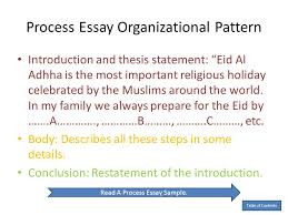 """essay by anita j ghajarselim table of contents essay  process essay organizational pattern introduction and thesis statement """"eid al adhha is the most"""