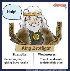 king hrothgar in beowulf character analysis