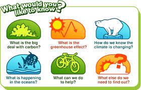 images about NGSS weather   on Pinterest