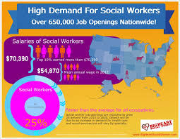 social worker job openings are expected to grow percent from social worker job openings are expected to grow 25 percent from 2010 to 2020 due in large part to increased demand for health and social services
